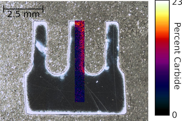 The distribution of carbides in a cooling fin